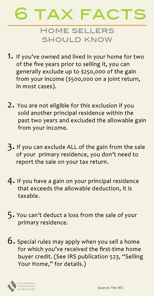 6 Tax Facts